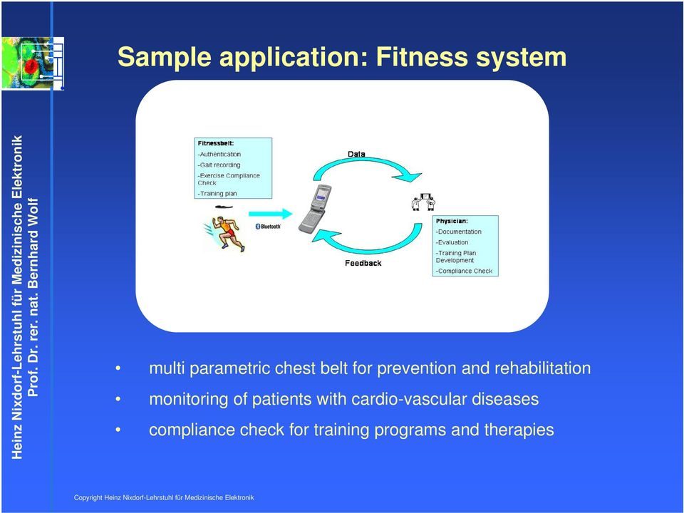 monitoring of patients with cardio-vascular diseases
