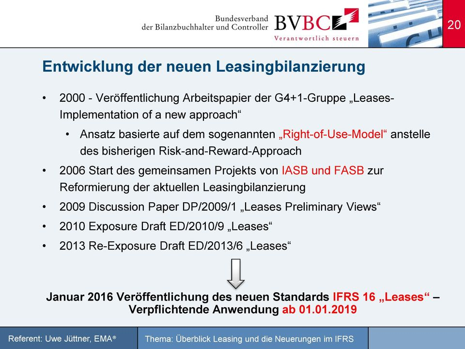 FASB zur Reformierung der aktuellen Leasingbilanzierung 2009 Discussion Paper DP/2009/1 Leases Preliminary Views 2010 Exposure Draft ED/2010/9