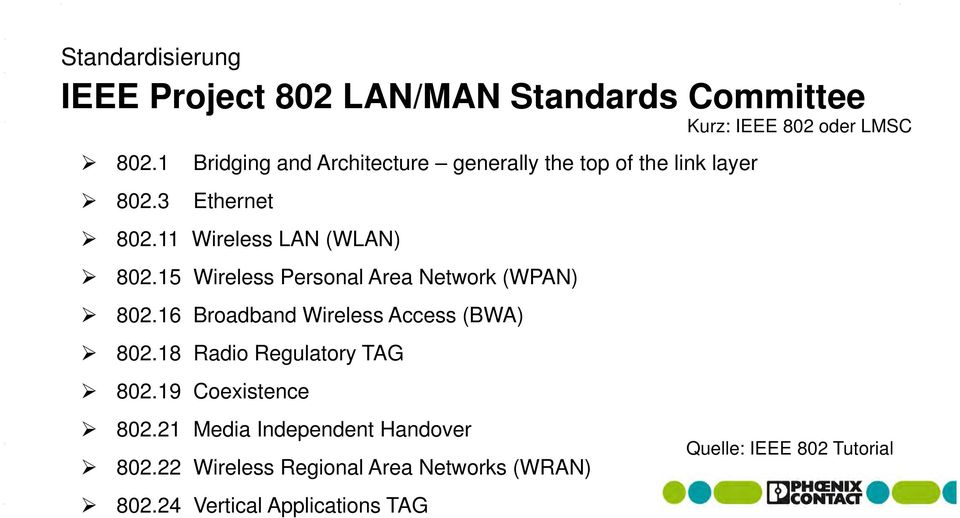 15 Wireless Personal Area Network (WPAN) 802.16 Broadband Wireless Access (BWA) 802.18 Radio Regulatory TAG 802.