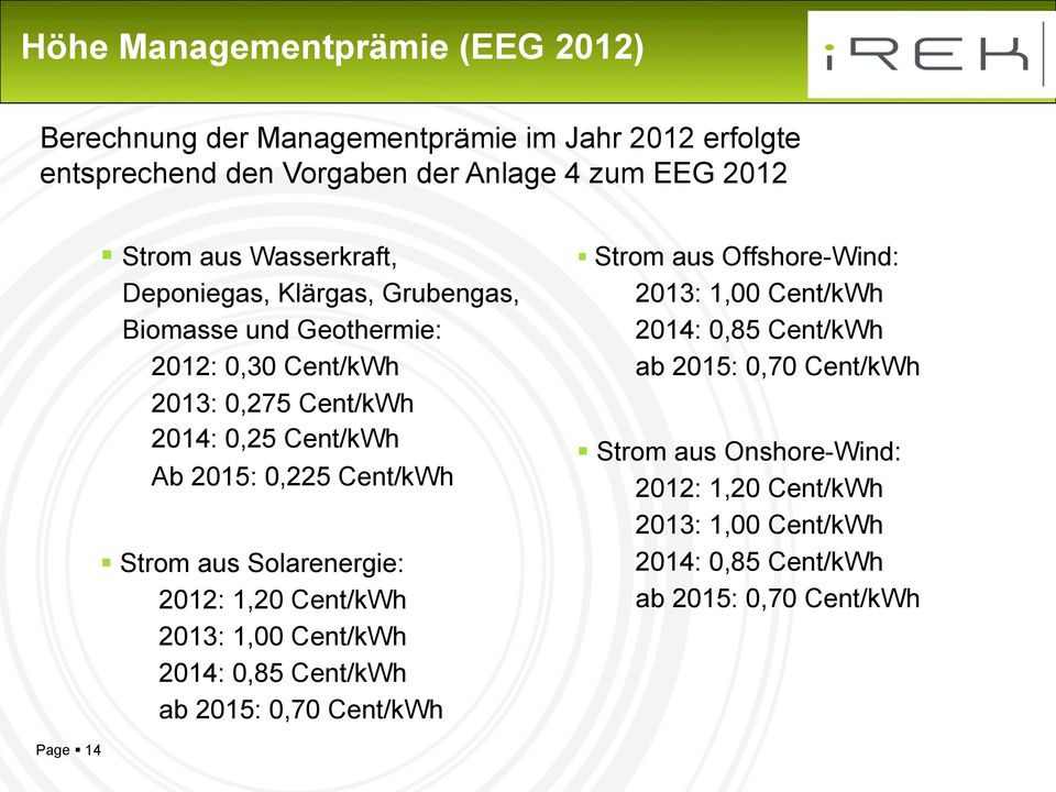 Cent/kWh Strom aus Solarenergie: 2012: 1,20 Cent/kWh 2013: 1,00 Cent/kWh 2014: 0,85 Cent/kWh ab 2015: 0,70 Cent/kWh Strom aus Offshore-Wind: 2013: 1,00