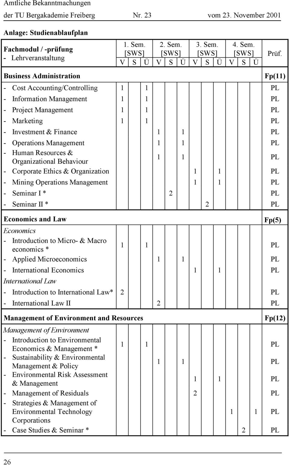 Ethics & Organization - Mining Operations Management - Seminar I * 2 PL - Seminar II * 2 PL Economics and Law Fp(5) Economics - Introduction to Micro- & Macro economics * - Applied Microeconomics -