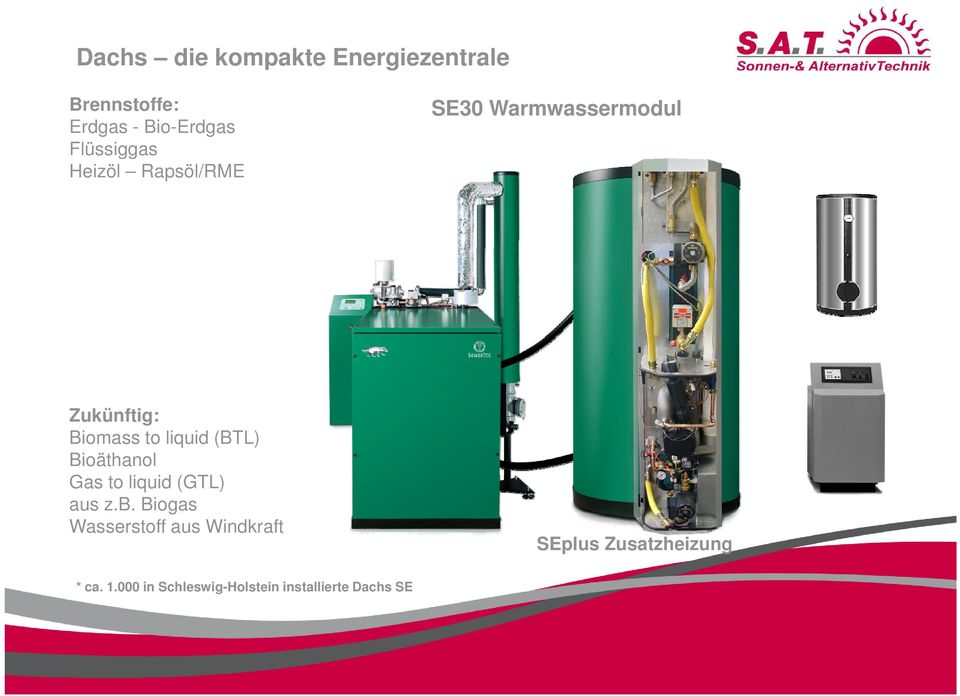 liquid (BTL) Bioäthanol Gas to liquid (GTL) aus z.b.