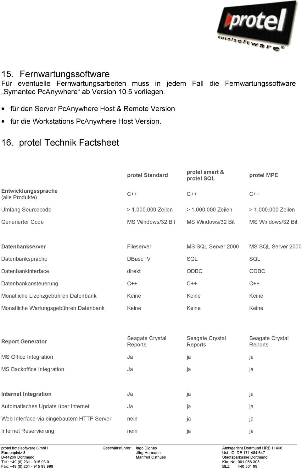 protel Technik Factsheet protel Standard protel smart & protel SQL protel MPE Entwicklungssprache (alle Produkte) C++ C++ C++ Umfang Sourcecode > 1.000.