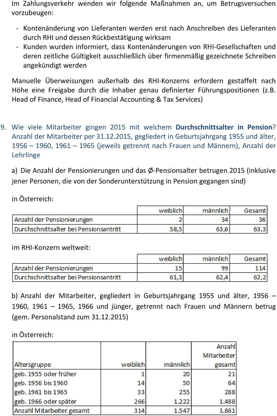 Überweisungen außerhalb des RHI Konzerns erfordern gestaffelt nach Höhe eine Freigabe durch die Inhaber genau definierter Führungspositionen (z.b. Head of Finance, Head of Financial Accounting & Tax Services) 9.