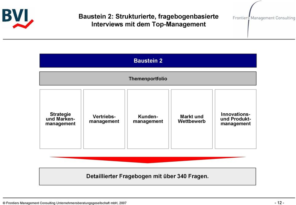 Strategie und Markenmanagement Vertriebsmanagement Kundenmanagement