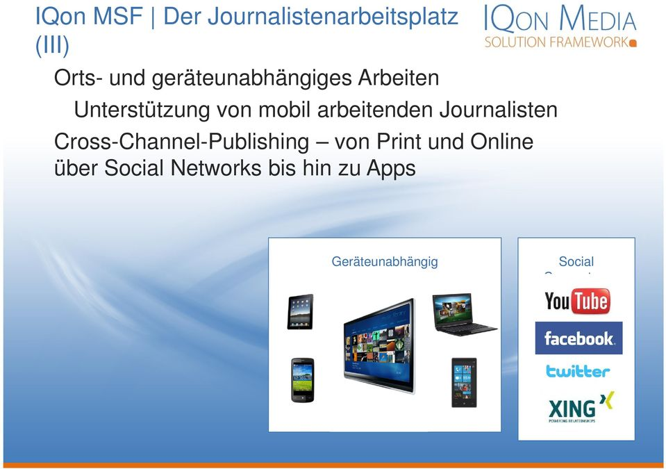 arbeitenden Journalisten Cross-Channel-Publishing von Print