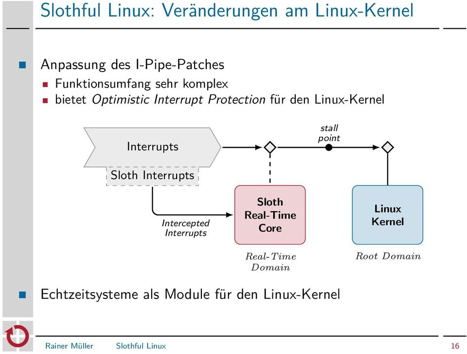 point Sloth Interrupts Intercepted Interrupts Sloth Real-Time Core Real-Time Domain Linux