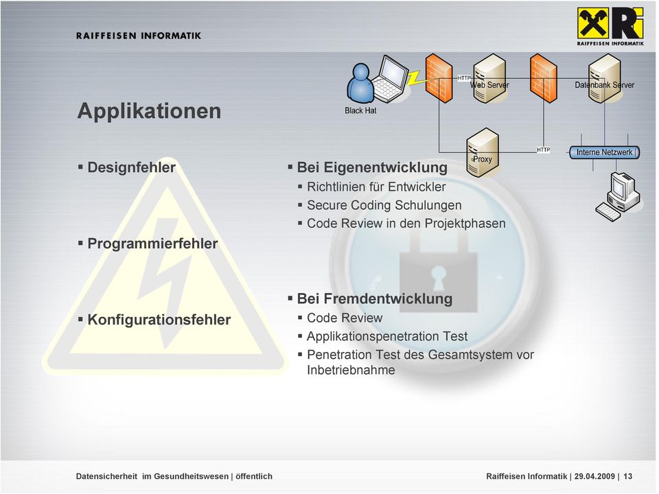 Konfigurationsfehler Bei Fremdentwicklung Code Review Applikationspenetration