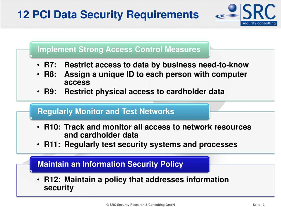 Regularly Monitor and Test Networks R10: Track and monitor all access to network resources and cardholder data R11: Regularly