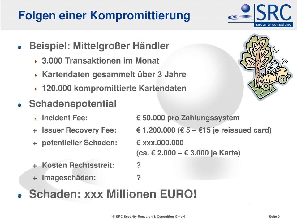 000 kompromittierte Kartendaten Schadenspotential Incident Fee: 50.