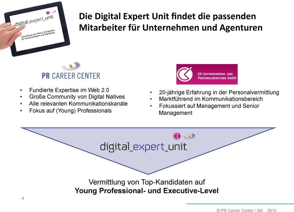 0 Große Community von Digital Natives Alle relevanten Kommunikationskanäle Fokus auf (Young) Professionals