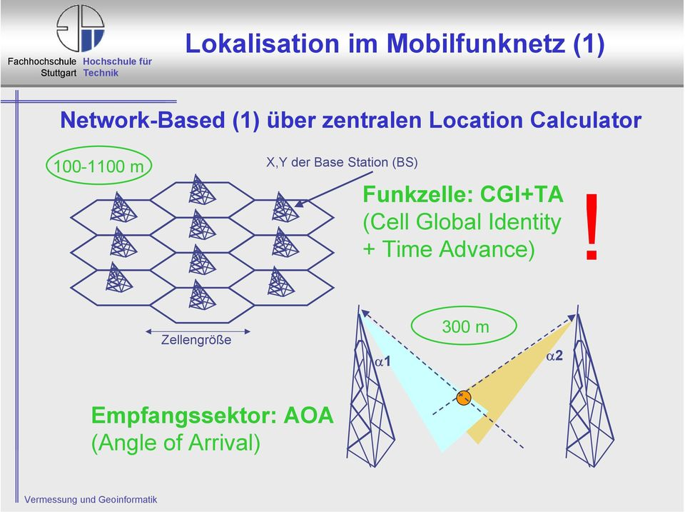 Station (BS) Funkzelle: CGI+TA (Cell Global Identity + Time