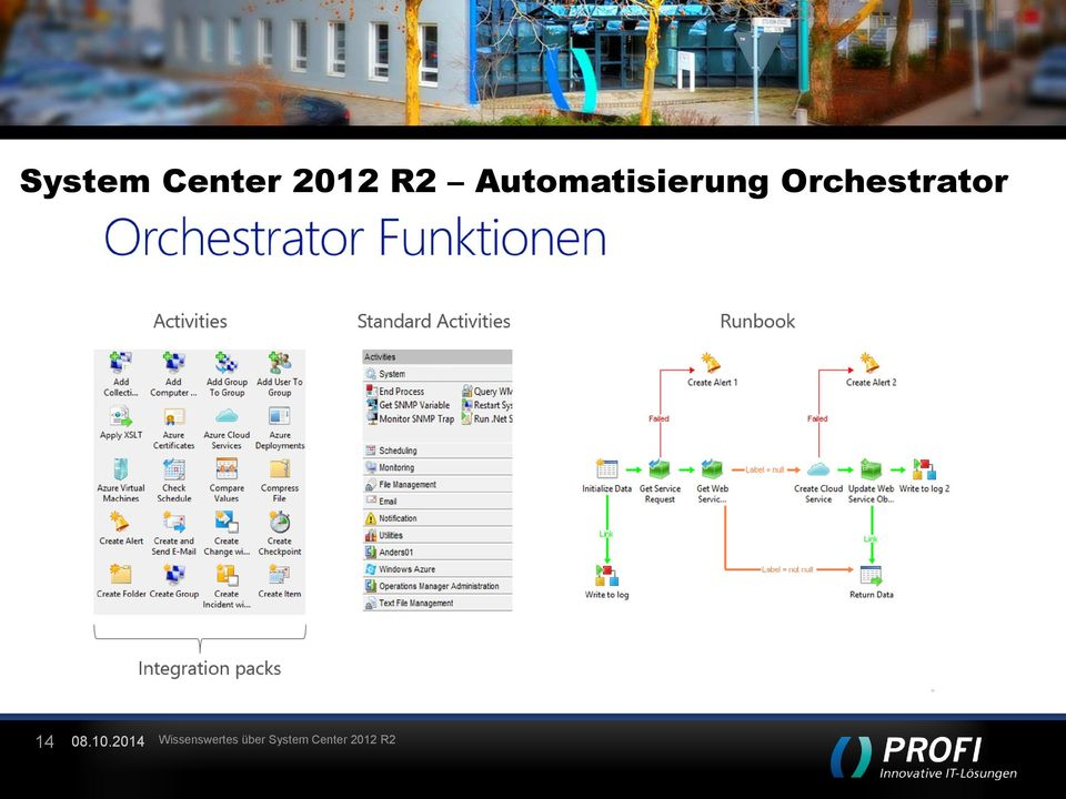 Orchestrator 14 08.10.