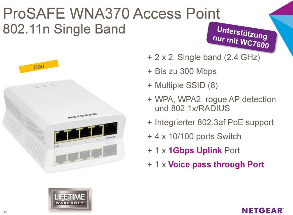 4 GHz) + Bis zu 300 Mbps + Multiple SSID (8) + WPA, WPA2, rogue AP