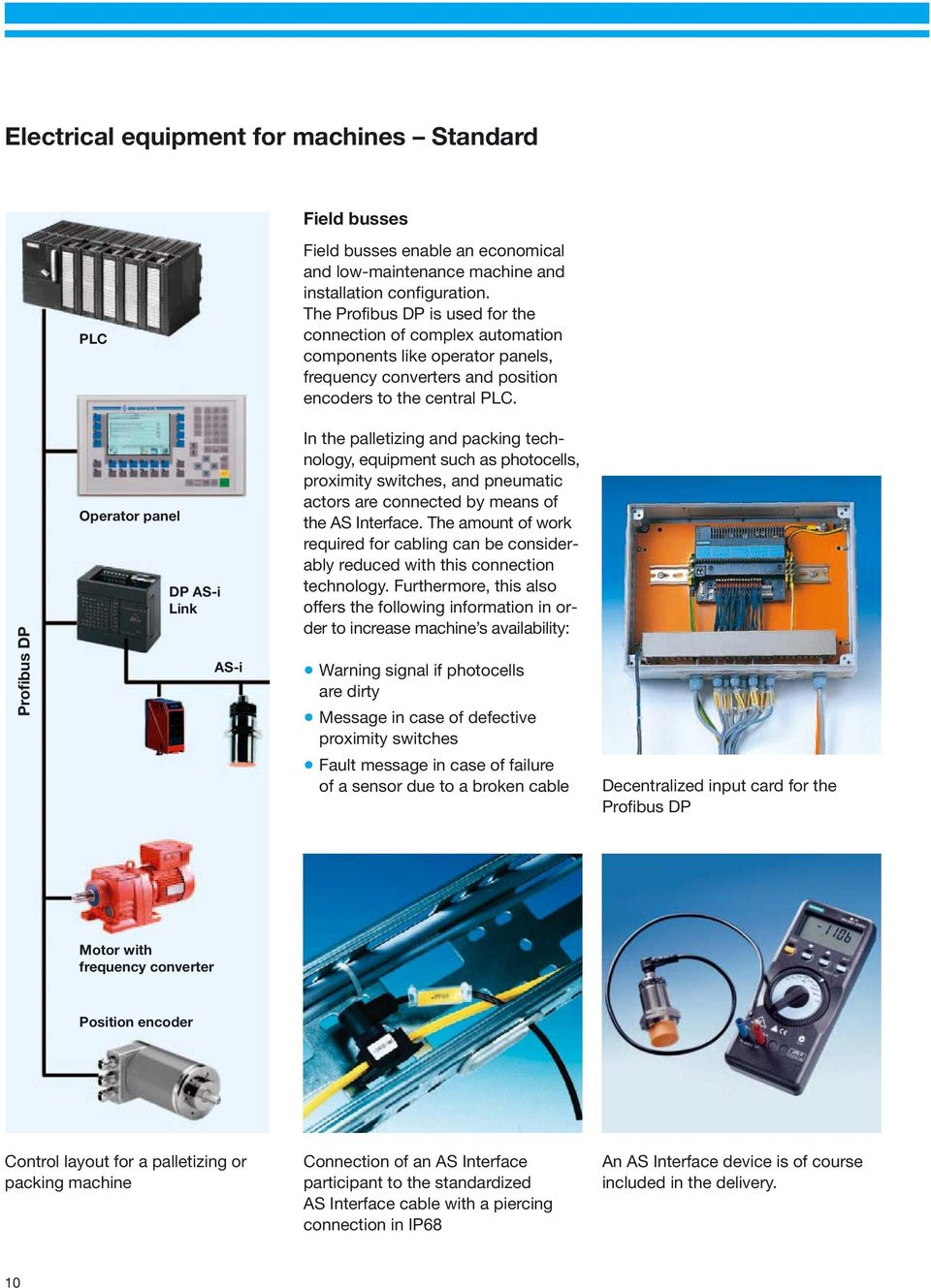 Profibus DP Operator panel DP AS-i Link AS-i In the palletizing and packing technology, equipment such as photocells, proximity switches, and pneumatic actors are connected by means of the AS