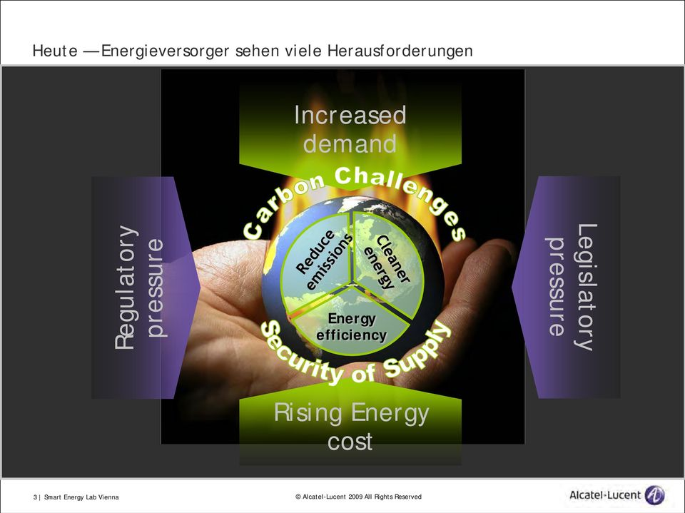 Regulatory pressure Energy efficiency