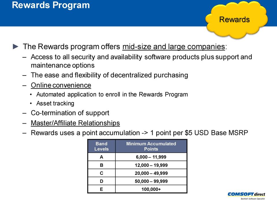 enroll in the Rewards Program Asset tracking Co-termination of support Master/Affiliate Relationships Rewards uses a point accumulation ->