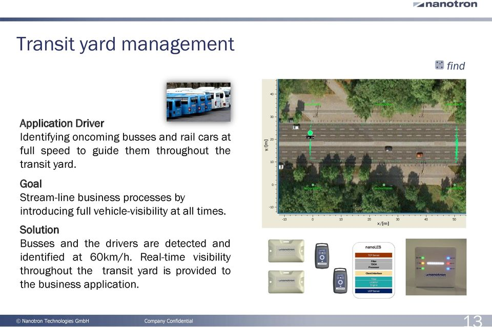 Goal Stream-line business processes by introducing full vehicle-visibility at all times.
