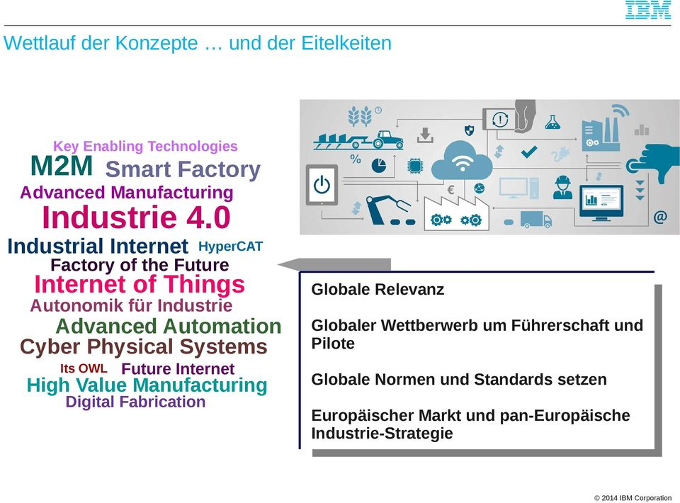 Internet High Value Manufacturing Digital Fabrication Globale GlobaleRelevanz Relevanz Globaler GlobalerWettberwerb Wettberwerbum umführerschaft