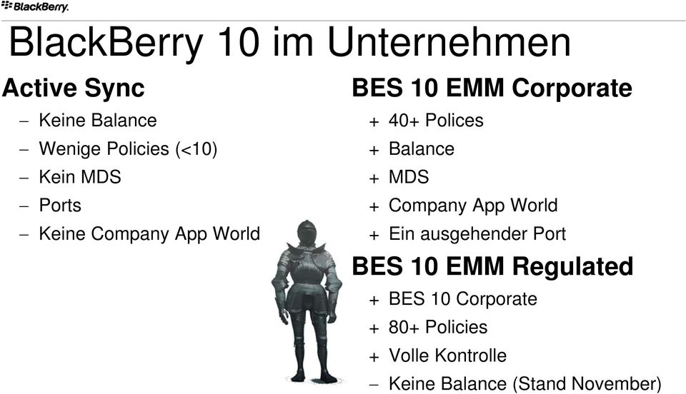 Balance +MDS + Company App World + Ein ausgehender Port BES 10 EMM Regulated