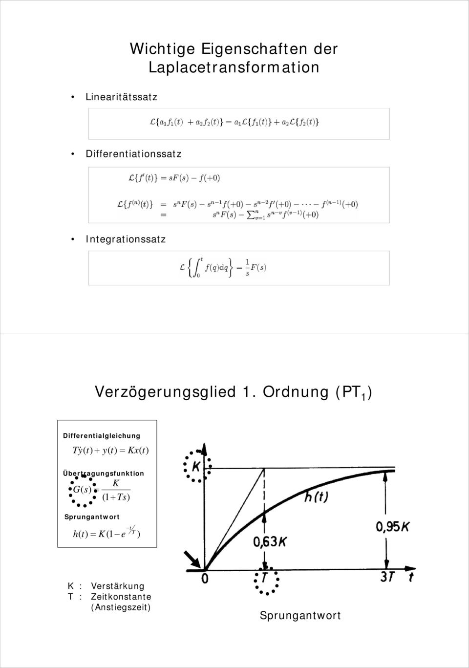 Ordnung (PT 1 ) Differentialgleichung T y& ( t) + y( t) = Kx( t)