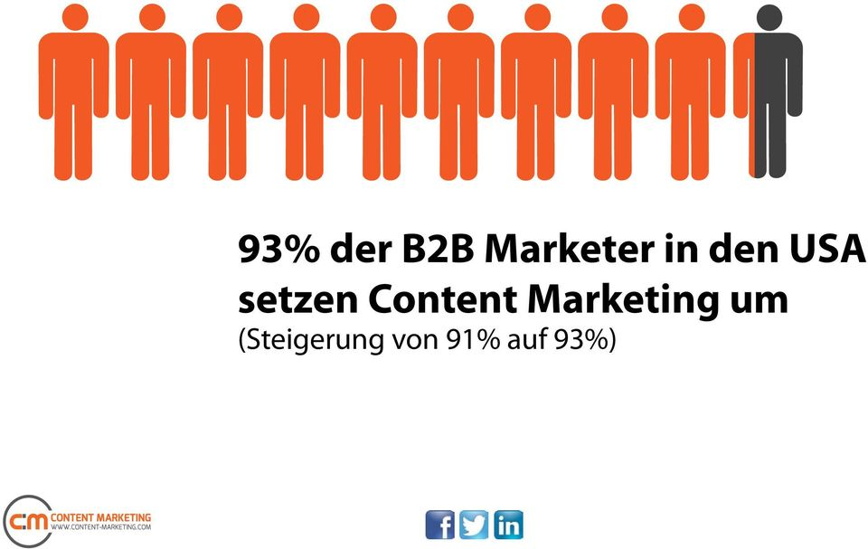 Content Marketing um