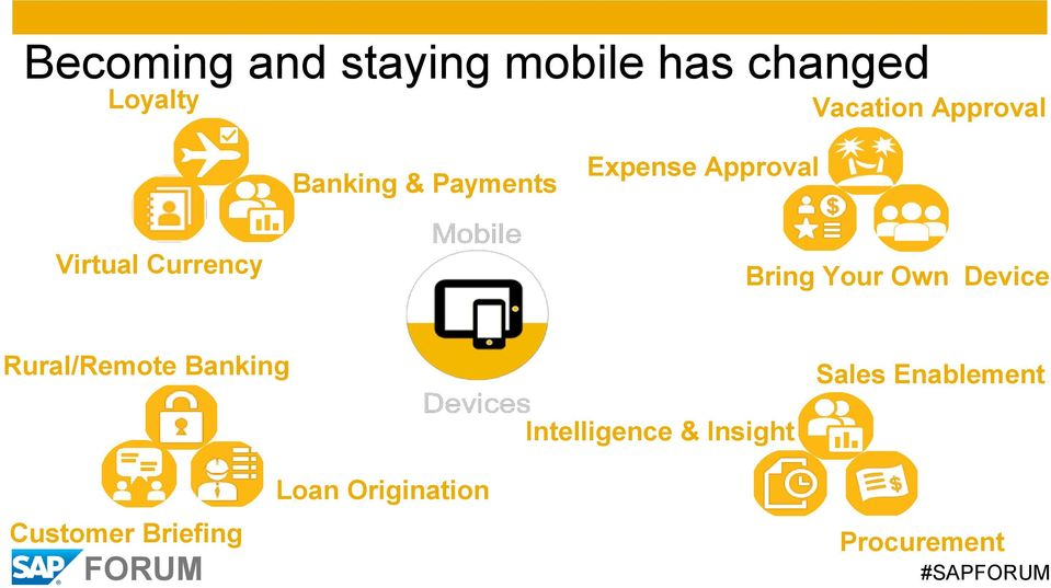 Bring Your Own Device Rural/Remote Banking Sales Enablement