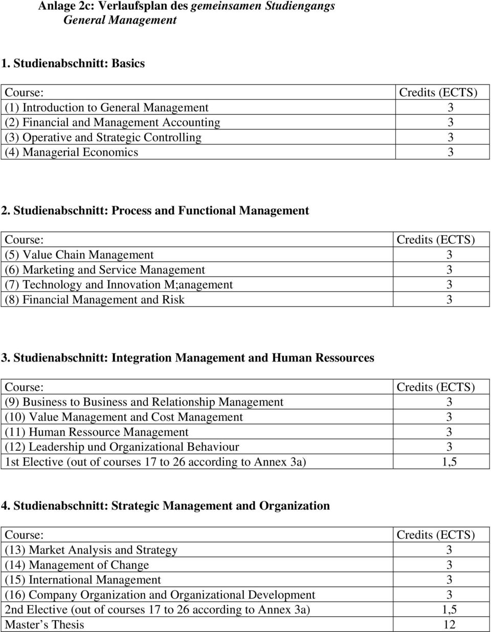 2. Studienabschnitt: Process and Functional Management Course: Credits (ECTS) (5) Value Chain Management 3 (6) Marketing and Service Management 3 (7) Technology and Innovation M;anagement 3 (8)