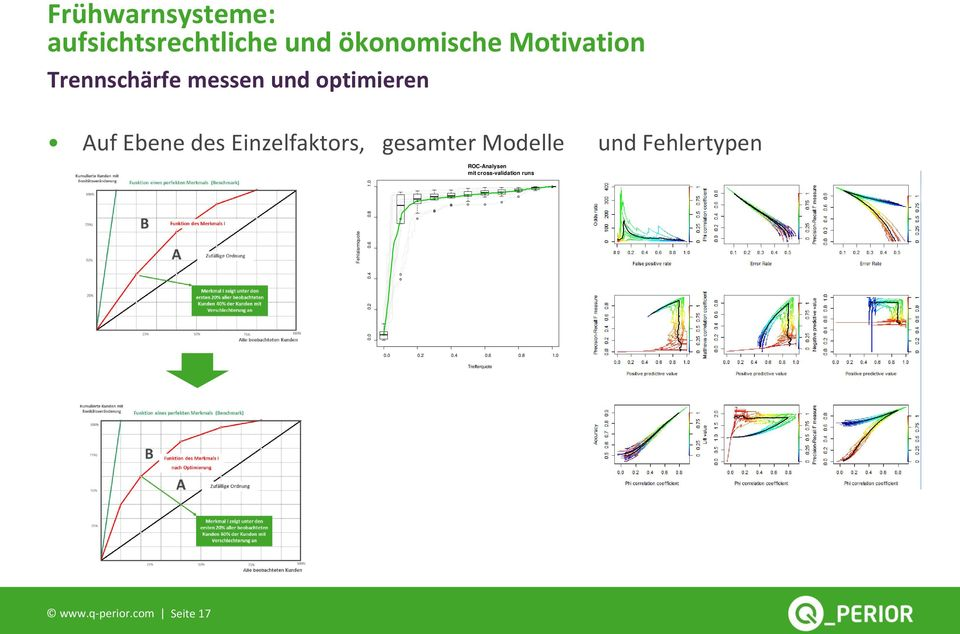 Modelle und Fehlertypen ROC-Analysen mit cross-validation runs