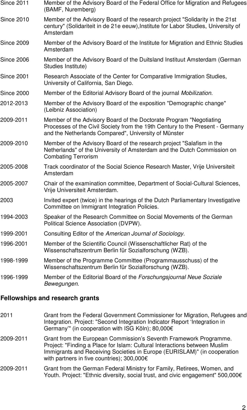 Ethnic Studies Amsterdam Member of the Advisory Board of the Duitsland Instituut Amsterdam (German Studies Institute) Research Associate of the Center for Comparative Immigration Studies, University
