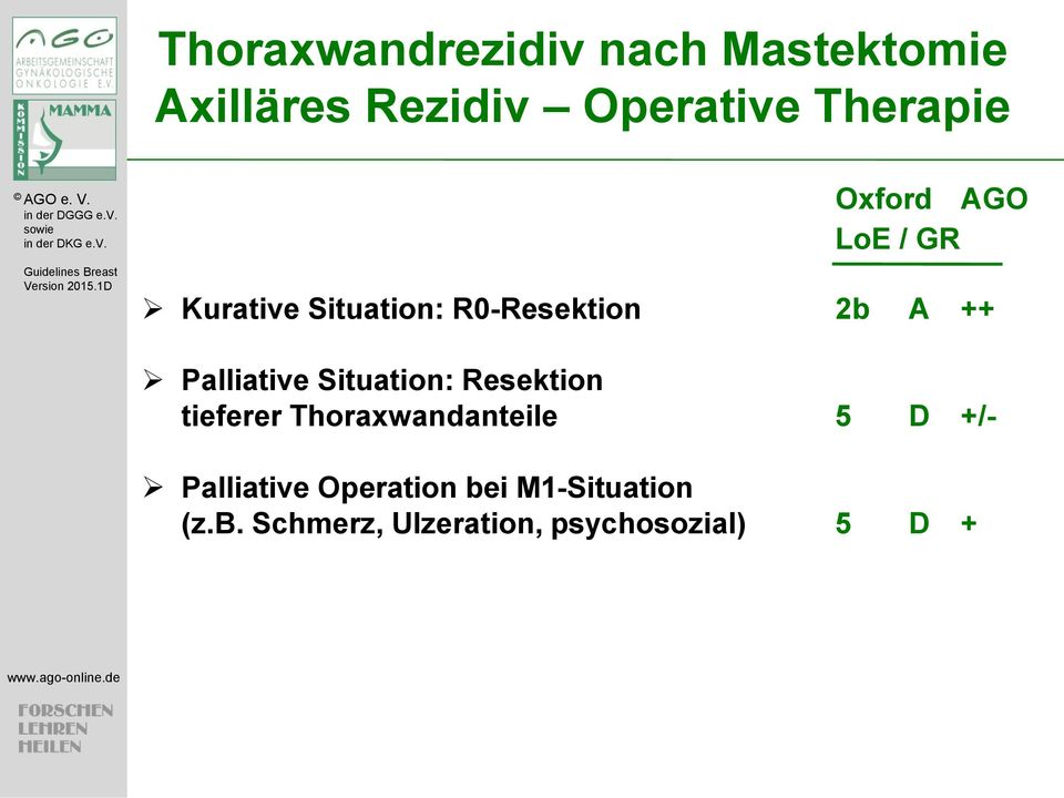 Palliative Situation: Resektion tieferer Thoraxwandanteile 5 D +/-