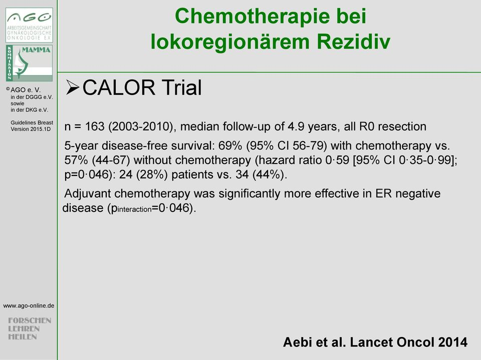 57% (44-67) without chemotherapy (hazard ratio 0 59 [95% CI 0 35-0 99]; p=0 046): 24 (28%) patients vs.