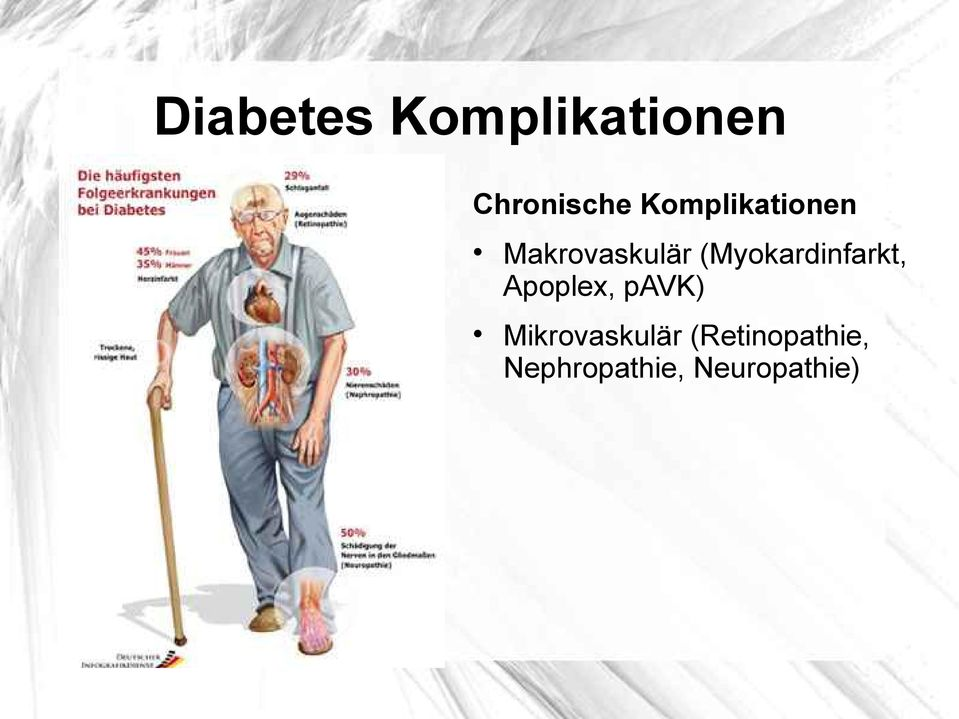 nephropathie bei diabetes