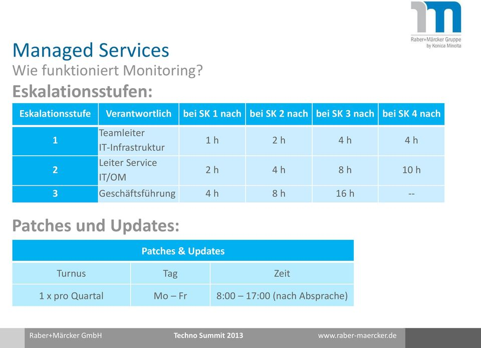 bei SK 4 nach 1 2 Teamleiter IT-Infrastruktur Leiter Service IT/OM Patches & Updates Turnus