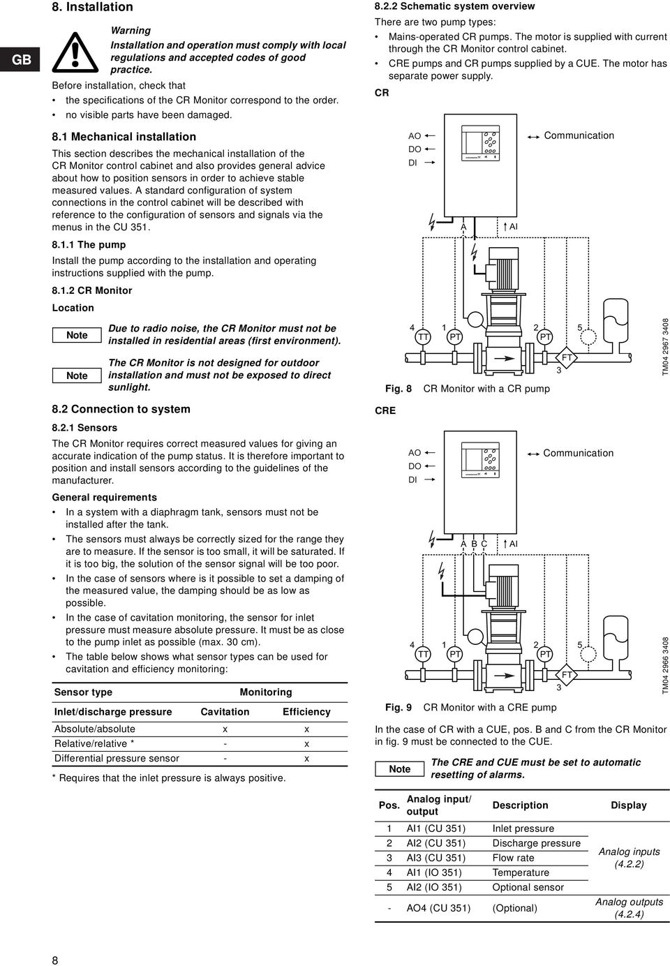 2 Schematic system overview There are two pump types: Mains-operated CR pumps. The motor is supplied with current through the CR Monitor control cabinet. CRE pumps and CR pumps supplied by a CUE.