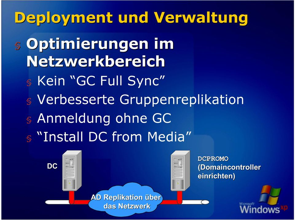Gruppenreplikation Anmeldung ohne GC Install DC from