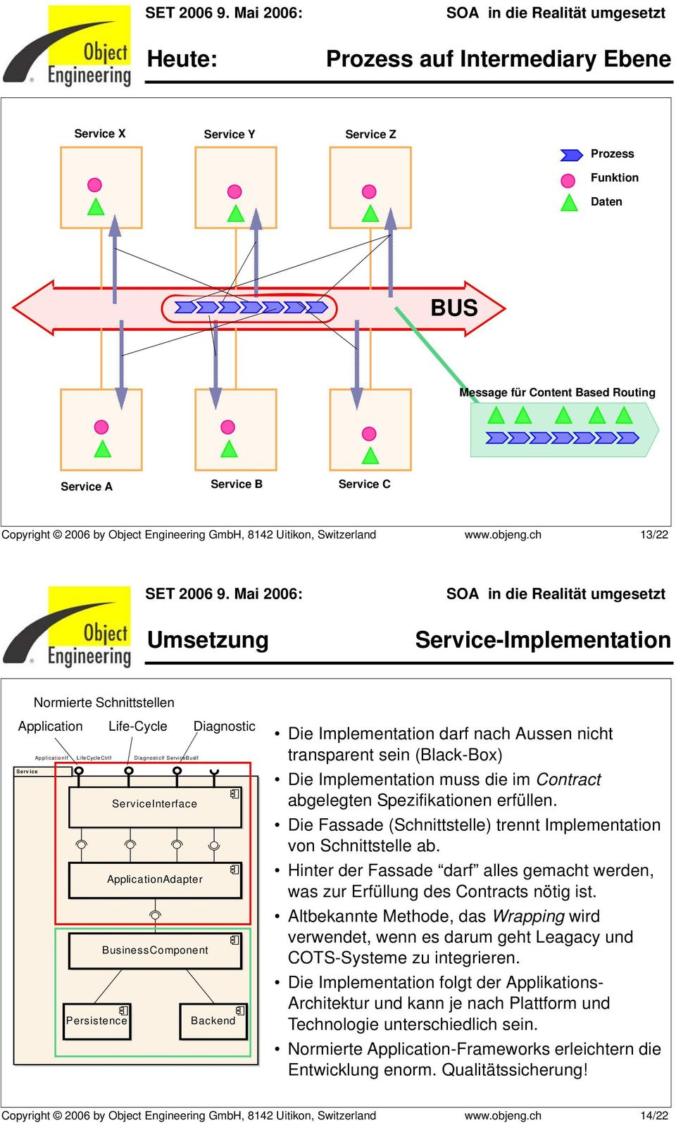 ch 13/22 Service-Implementation Normierte Schnittstellen Application Life-Cycle Diagnostic ApplicationIf LifeCycleCtrIf DiagnosticIf ServiceBusIf Serv ice ServiceInterface ApplicationAdapter