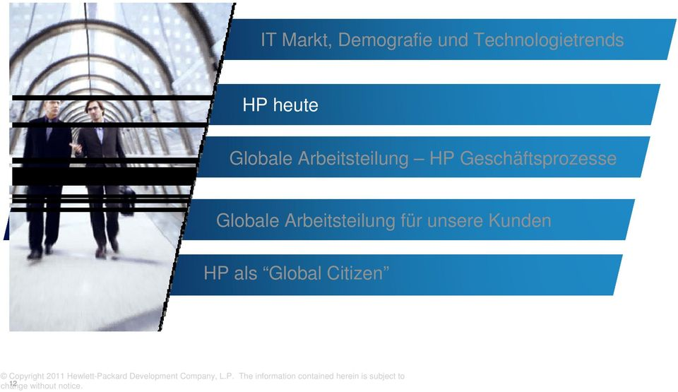 Kunden HP als Global Citizen Copyright 2011 Hewlett-Packard Development