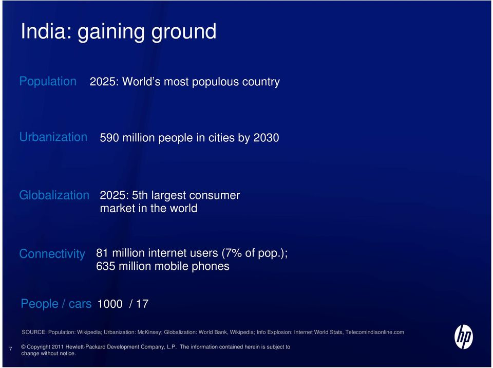 ); 635 million mobile phones People / cars 1000 / 17 SOURCE: Population: Wikipedia; Urbanization: McKinsey; Globalization: World Bank,