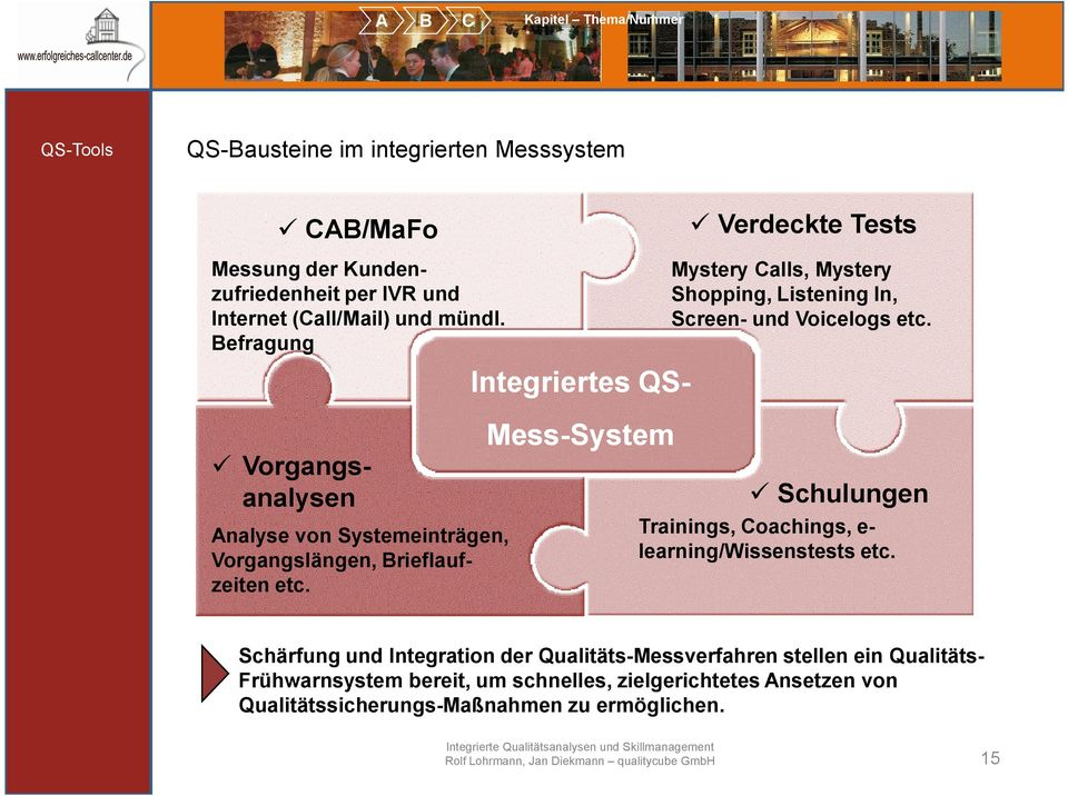Integriertes QS- Mess-System Mystery Calls, Mystery Shopping, Listening In, Screen- und Voicelogs etc.