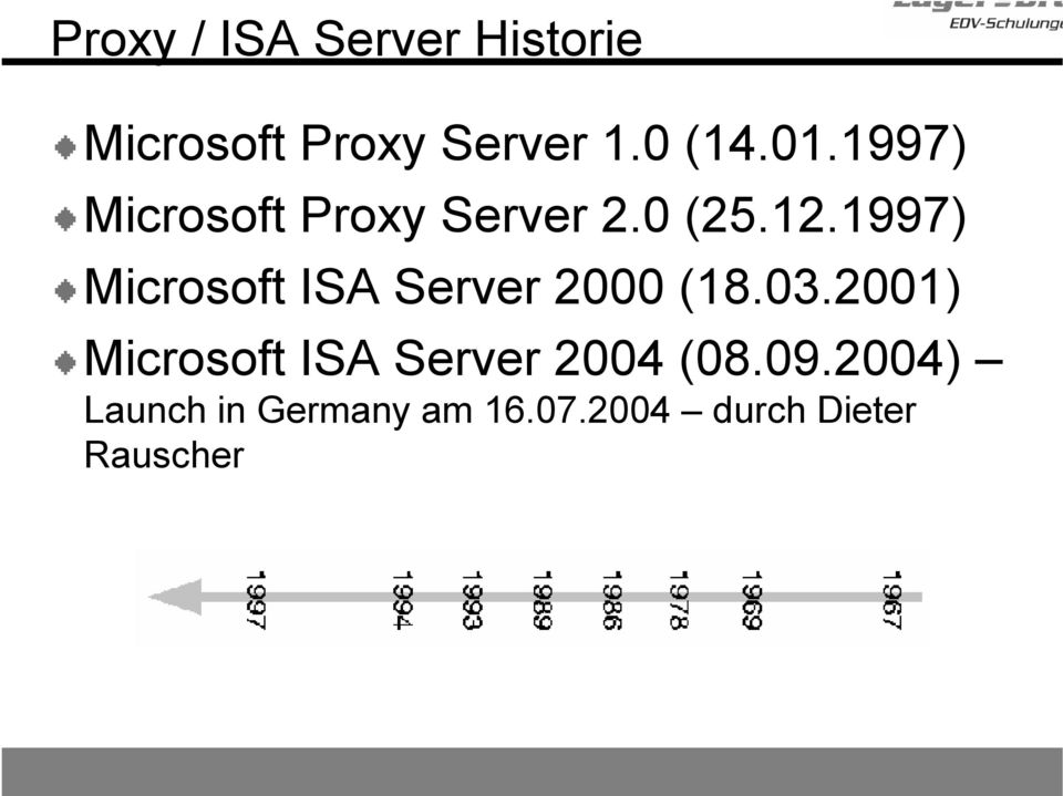 1997) Microsoft ISA Server 2000 (18.03.