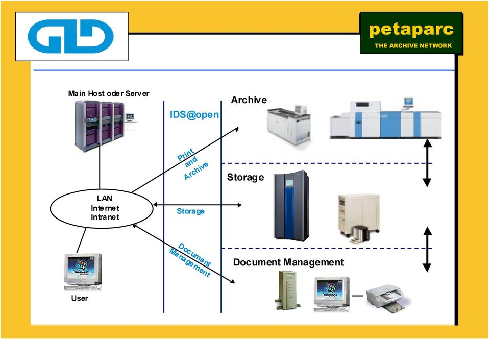 Print and Archive Storage Storage