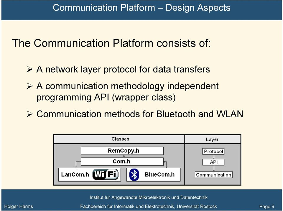 independent programming API (wrapper class) Communication methods for