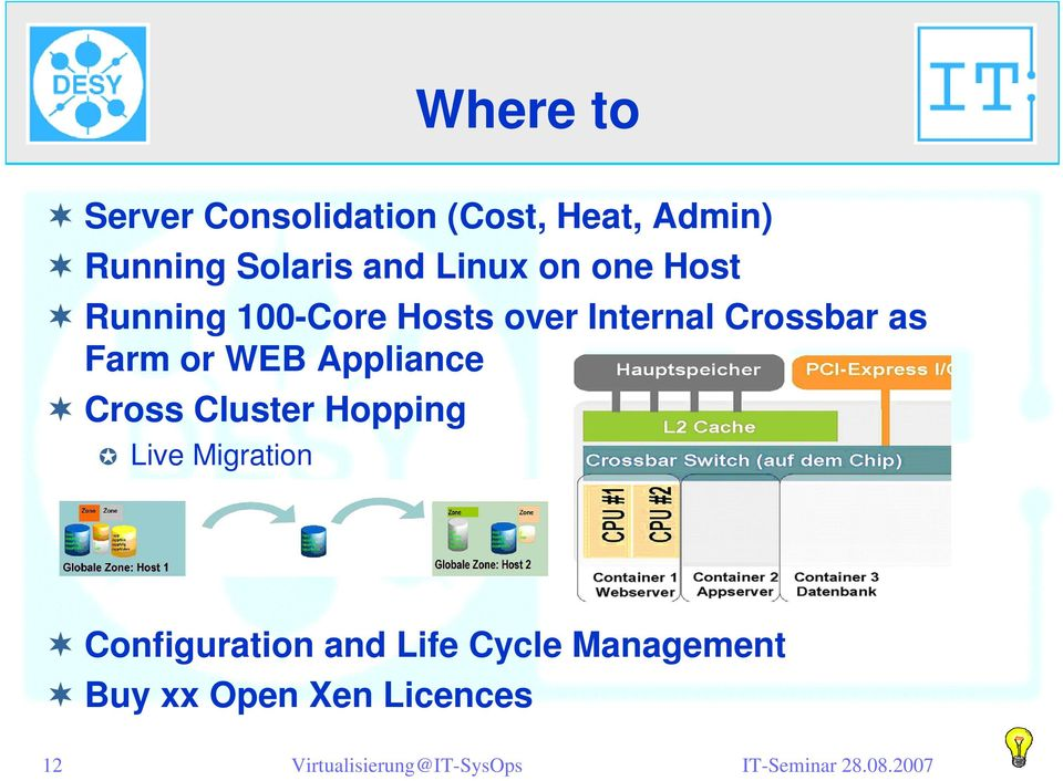 as Farm or WEB Appliance Cross Cluster Hopping Live Migration Image