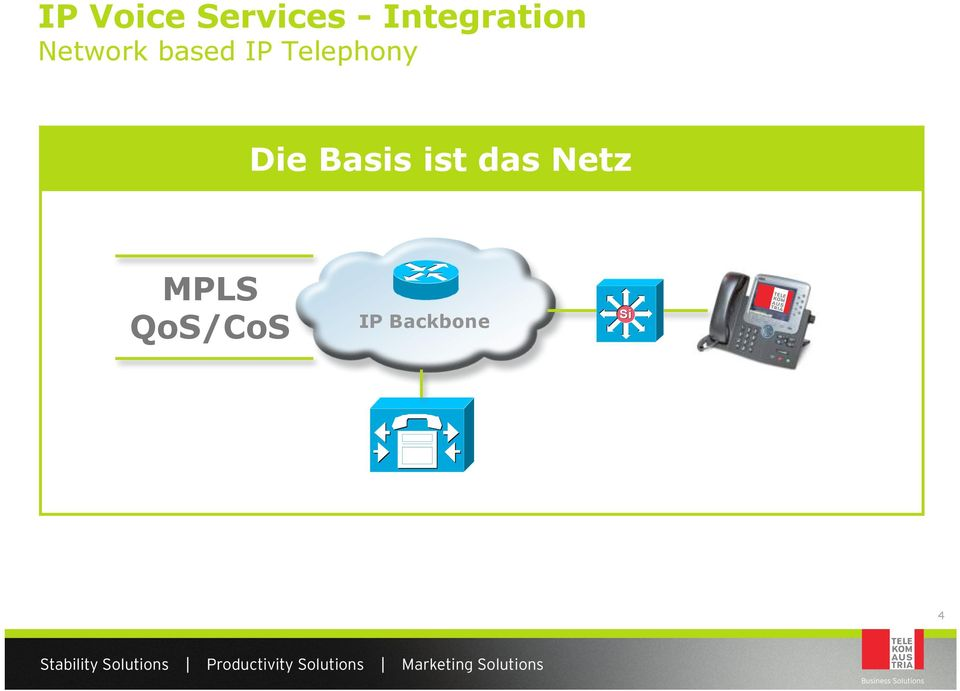 IP Telephony Die Basis ist