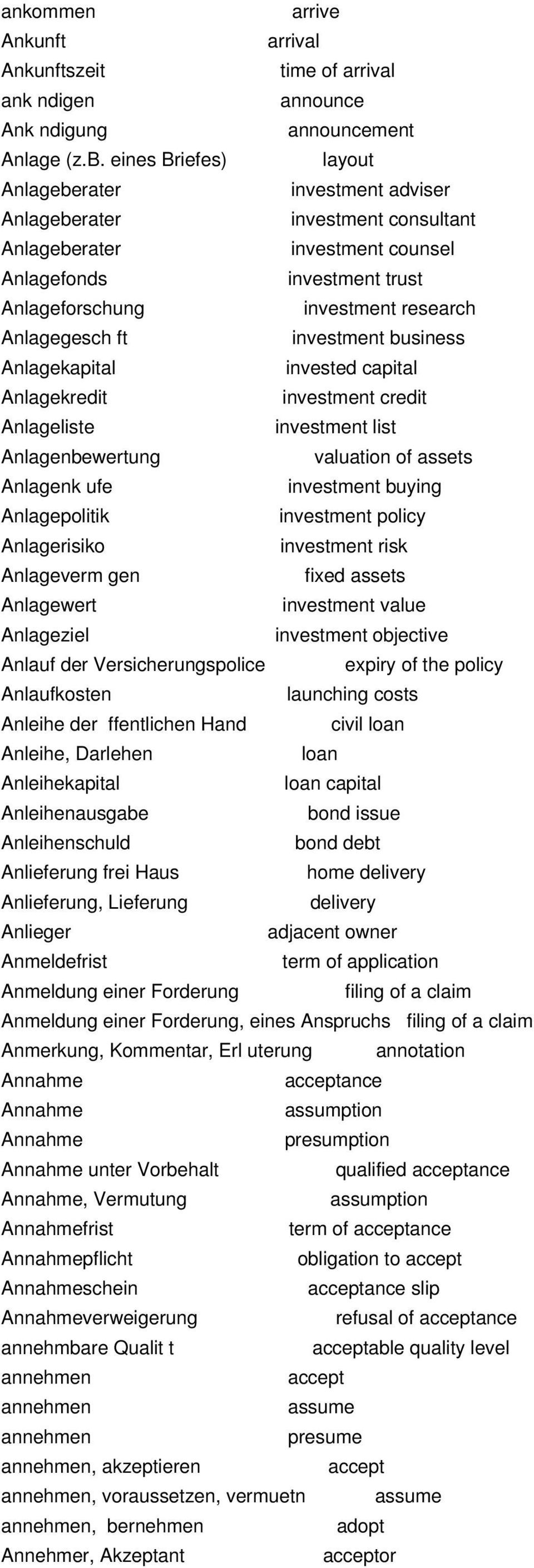 Anlagegesch ft investment business Anlagekapital invested capital Anlagekredit investment credit Anlageliste investment list Anlagenbewertung valuation of assets Anlagenk ufe investment buying