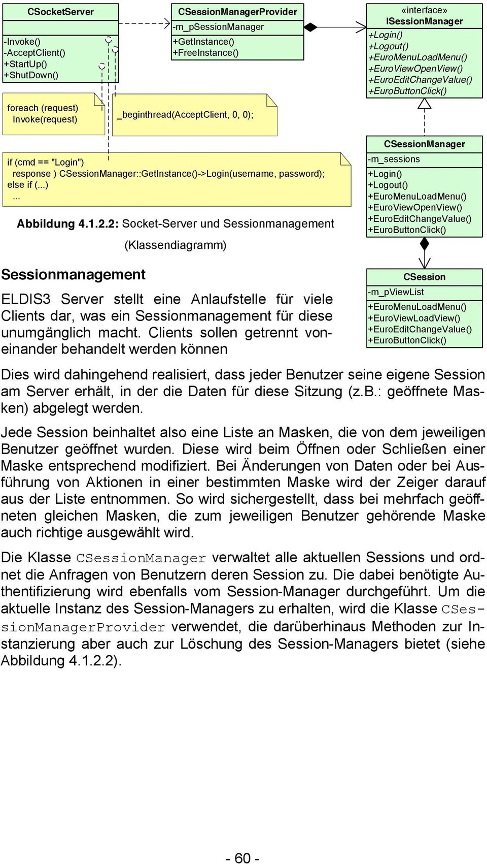 CSessionManager::GetInstance()->Login(username, password); else if (...)... Abbildung 4.1.2.