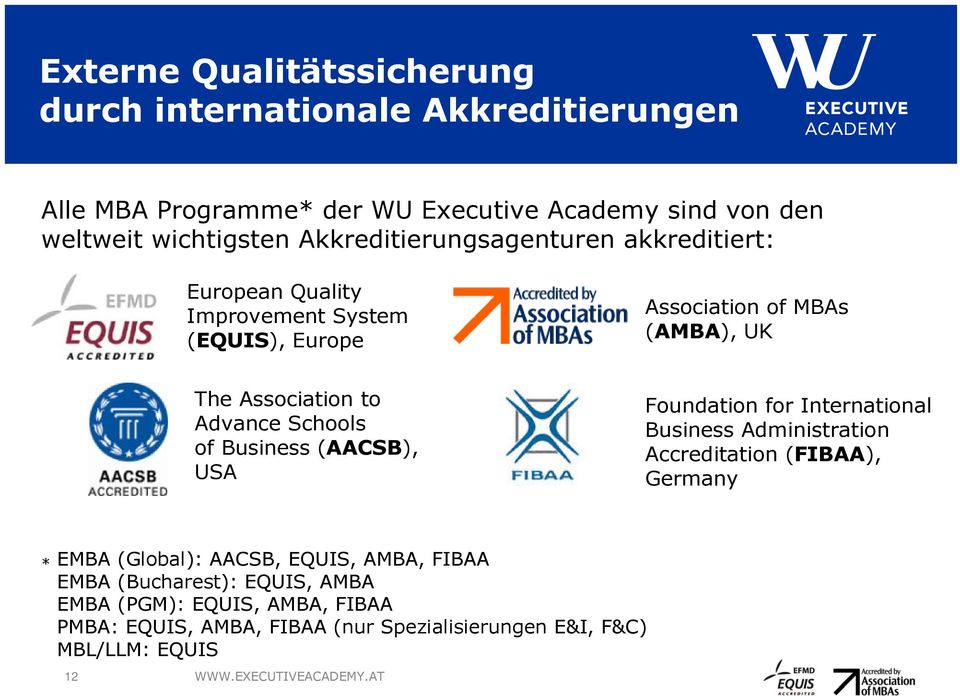 Advance Schools of Business (AACSB), USA Foundation for International Business Administration Accreditation (FIBAA), Germany * EMBA (Global):