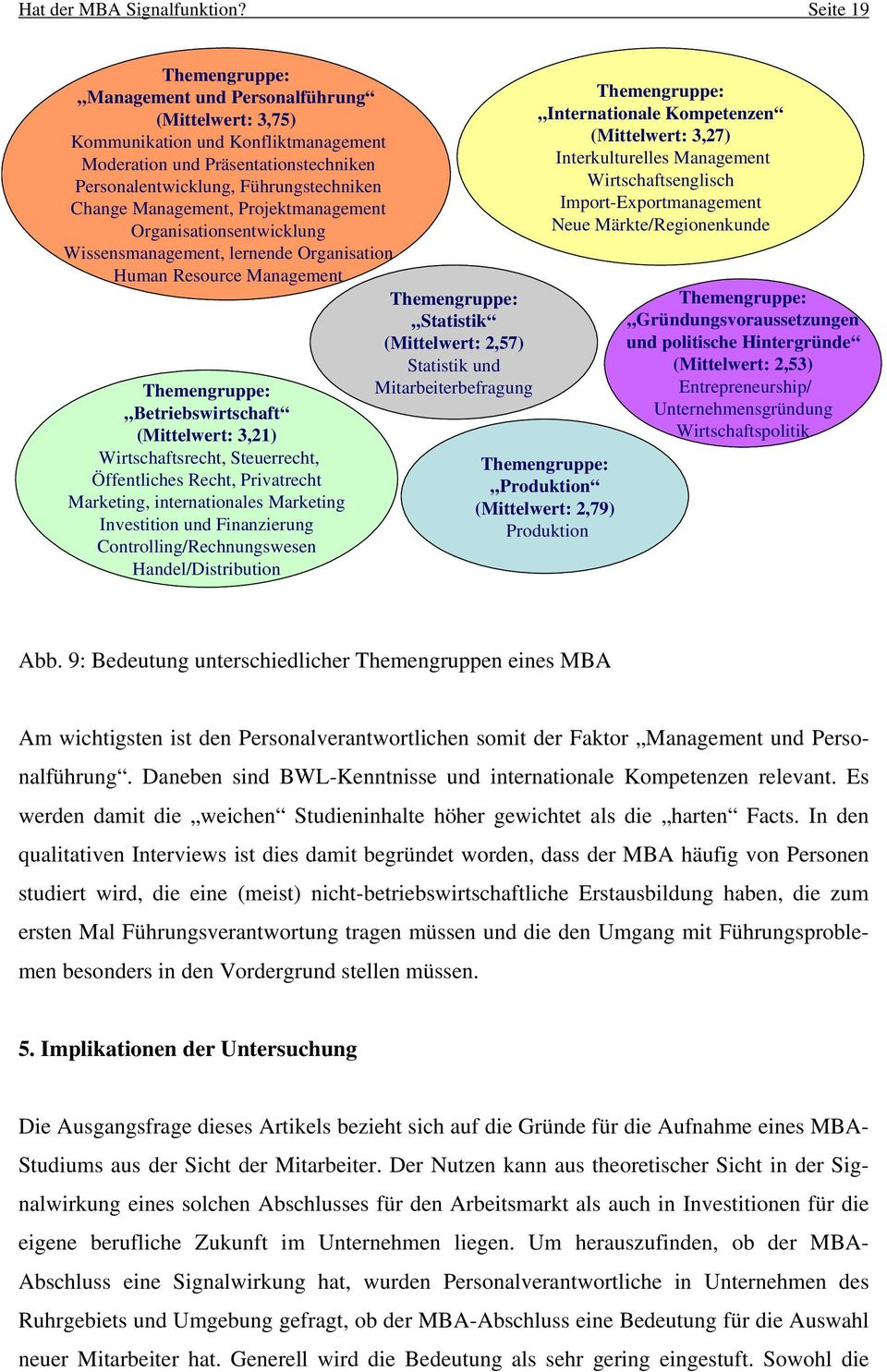 Präsentationstechniken Interkulturelles Management Personalentwicklung, Führungstechniken Wirtschaftsenglisch Change Management, Projektmanagement Import-Exportmanagement Organisationsentwicklung