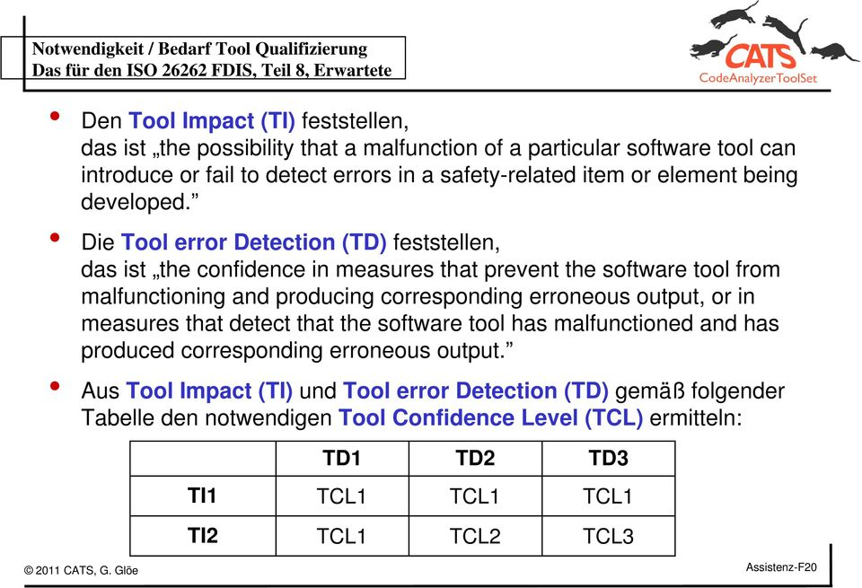 Die Tool error Detection (TD) feststellen, das ist the confidence in measures that prevent the software tool from malfunctioning and producing corresponding erroneous output, or in measures